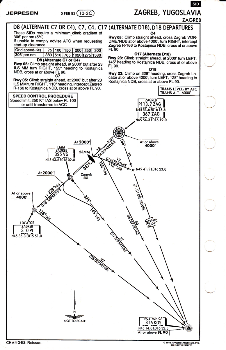 The final SID page is pretty much completely invalidated today due to the aforementioned removal of KOS NDB. As a consequence, airways B9 and UB9 (on the rightmost departure track) have been abolished, with their replacements - L187 and UL187 - using a nearby point called TEBLI.