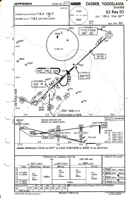 """The approaches themselves had, however, undergone the most change. What was just a """"lowly"""" CAT I ILS in 1982 is nowadays a CAT IIIb system with DME (installed in the early 2000s), operating on the same frequency but with a final approach course of 044 degrees to cater for 33 years of magnetic variation change. With the aforementioned exception of PI, all of the radionav frequencies had stayed the same - though we'd recently gained another DME (LUK, 109.85), collocated with the outer marker. The communications frequencies have undergone a change as well, with Approach now using 120.700 as the primary and 118.500 as backup."""