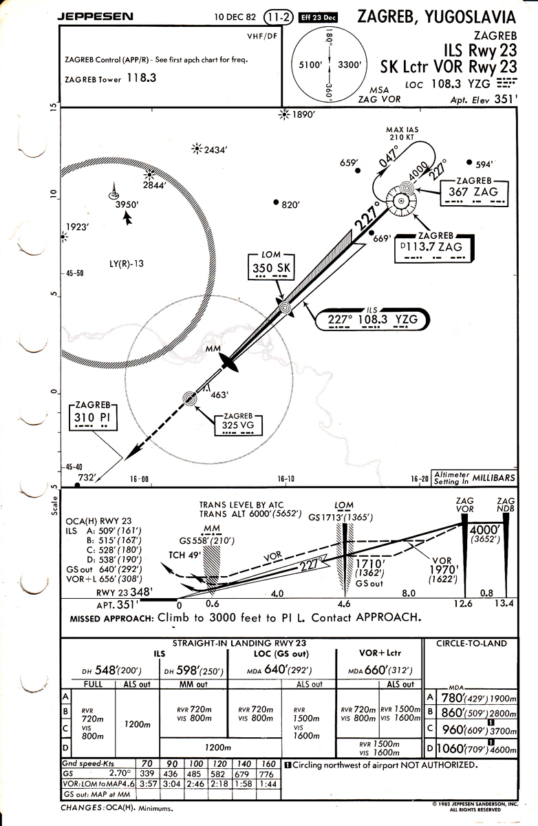 On the opposite approach, things have stayed more or less the same, with the major exception being an ILS frequency change to 109.10 (plus the final approach course change due to magnetic variation).